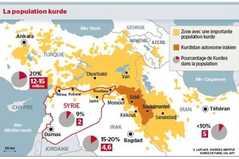 Iran : Pourquoi Téhéran tient ses Kurdes ?