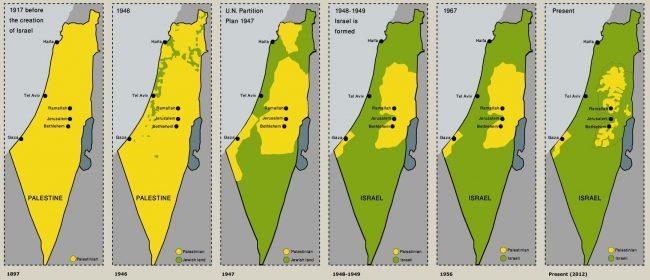 La farce de la « solution à deux Etats »