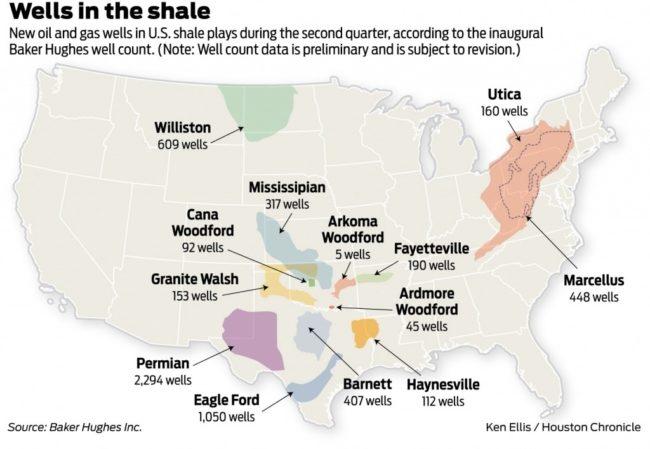 Quelques nouvelles de l'industrie du pétrole de schiste aux USA
