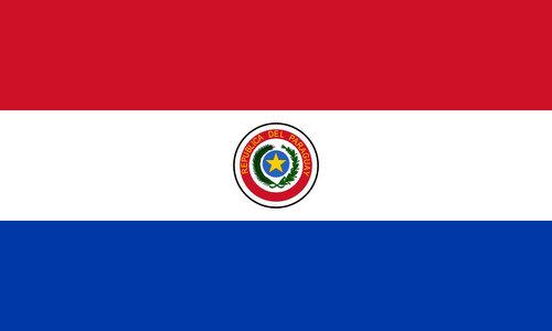 Coup d'Etat au Paraguay