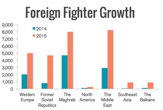 Indonésie : Comment se porte Daech dans le plus grand pays musulman au monde ?