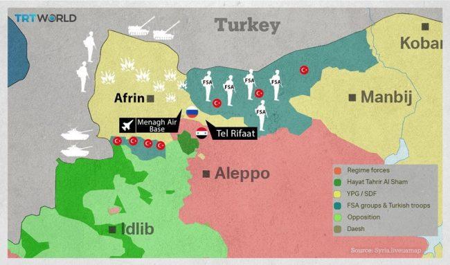 AFRIN Les mauvais calculs des dirigeants Kurdes syriens. Comme d'habitude !