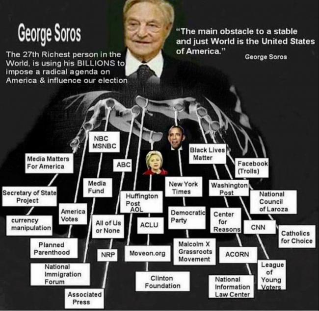 Faut-il défendre George Soros ? Non et je l'assume