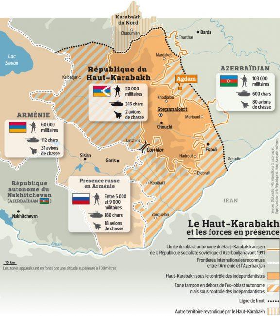 LE CONFLIT ARMÉNIE/AZERBAÏDJAN AU HAUT-KARABAKH RELANCÉ PAR LA TURQUIE